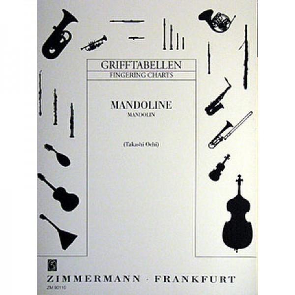 NOTEN Grifftabelle für Mandoline ZM 90110
